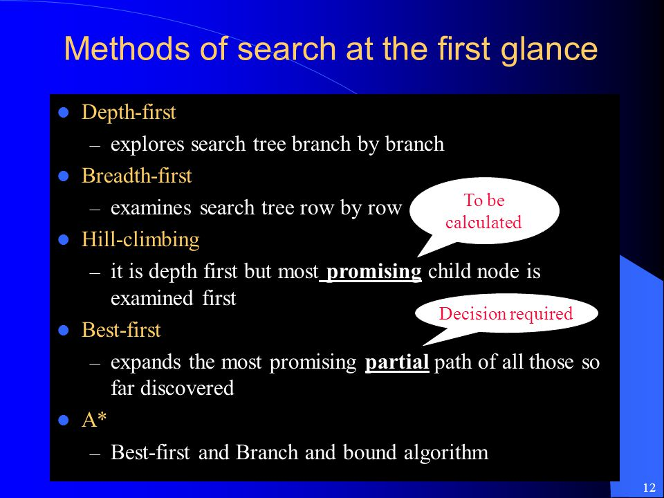 Methods of search at the first glance