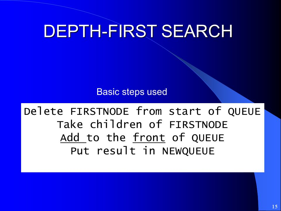 DEPTH-FIRST SEARCH Delete FIRSTNODE from start of QUEUE