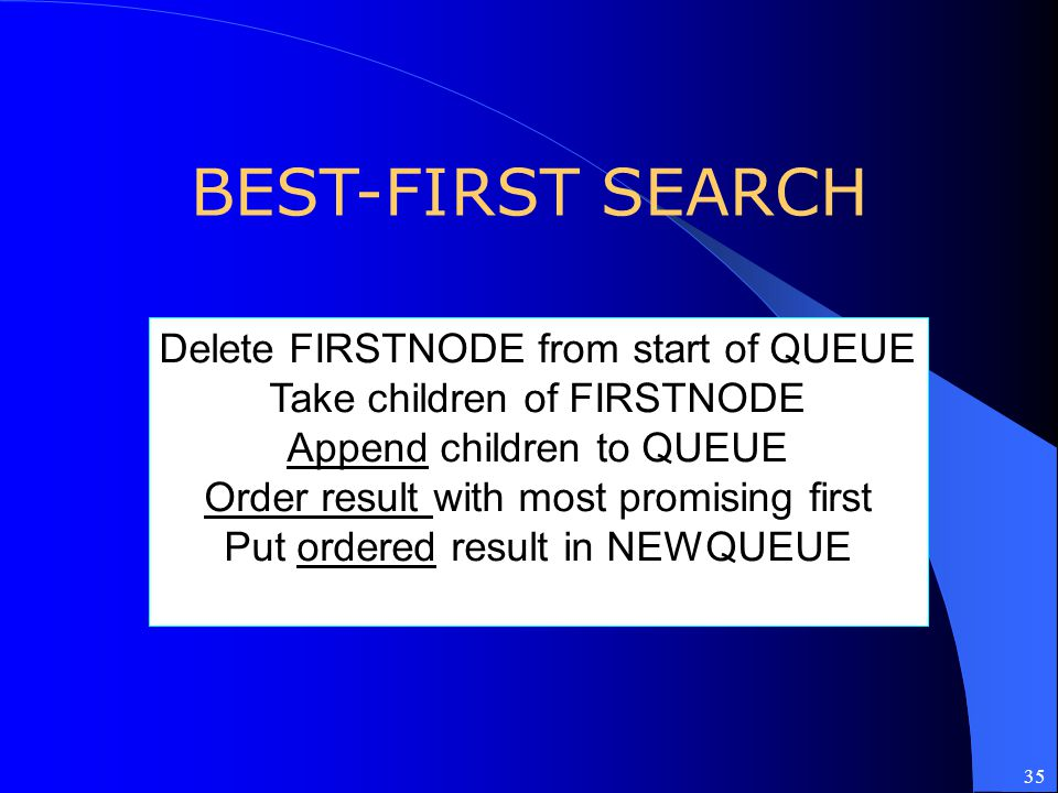 BEST-FIRST SEARCH Delete FIRSTNODE from start of QUEUE
