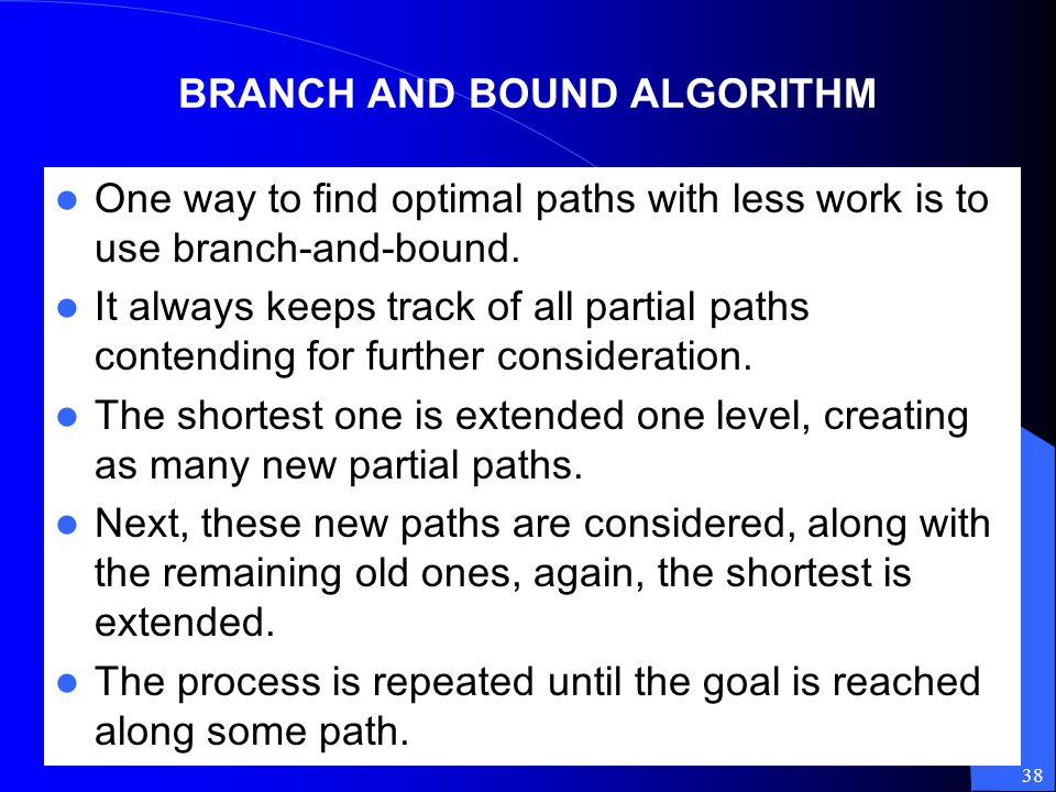 BRANCH AND BOUND ALGORITHM