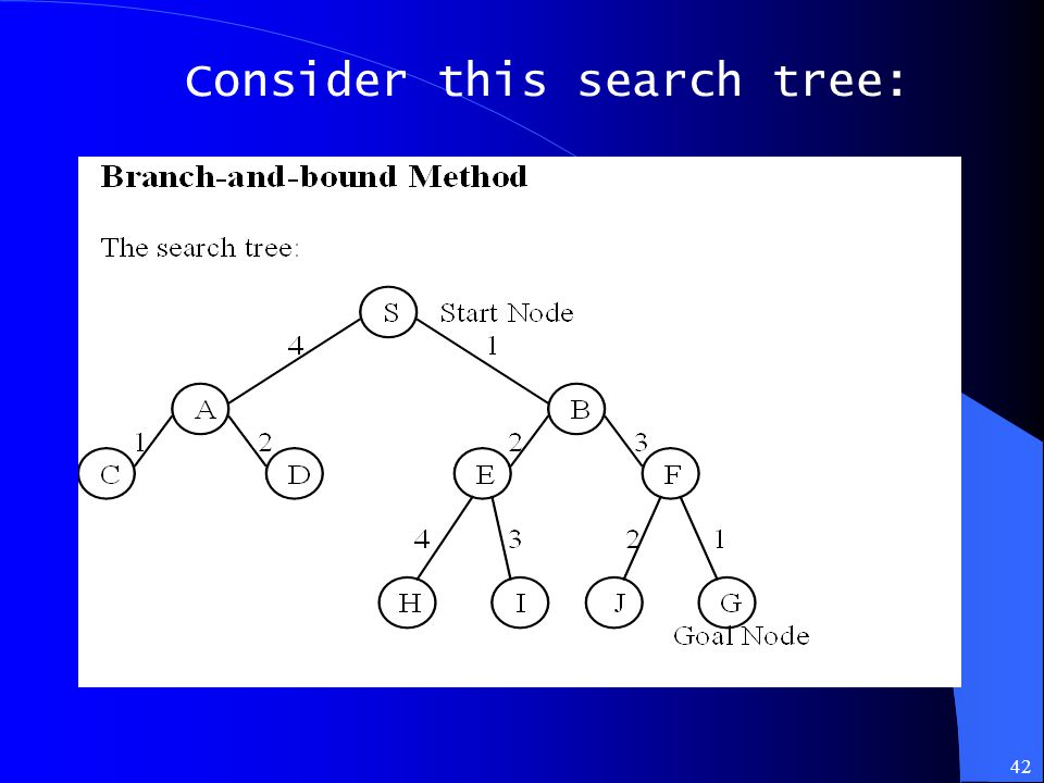 Consider this search tree: