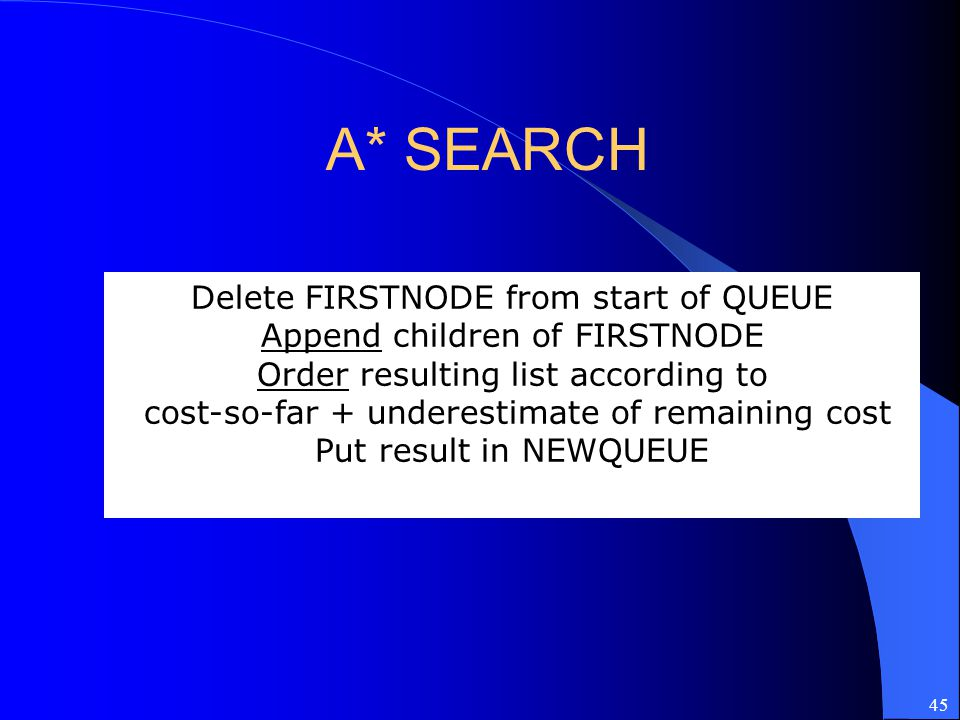 A* SEARCH Delete FIRSTNODE from start of QUEUE