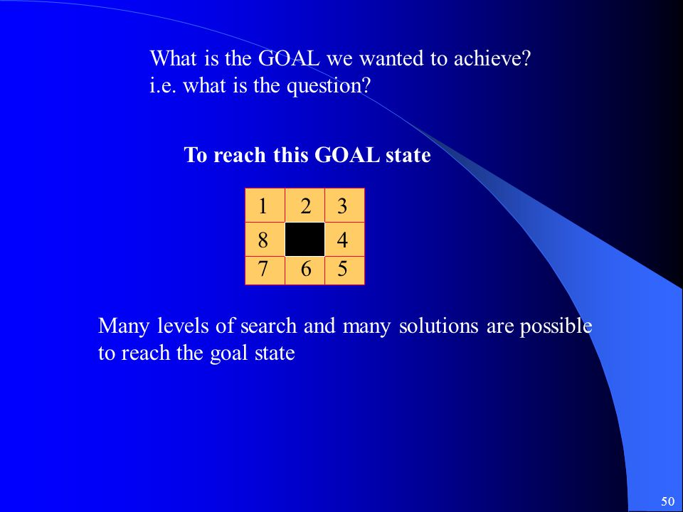 What is the GOAL we wanted to achieve