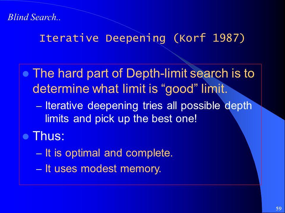 Iterative Deepening (Korf 1987)