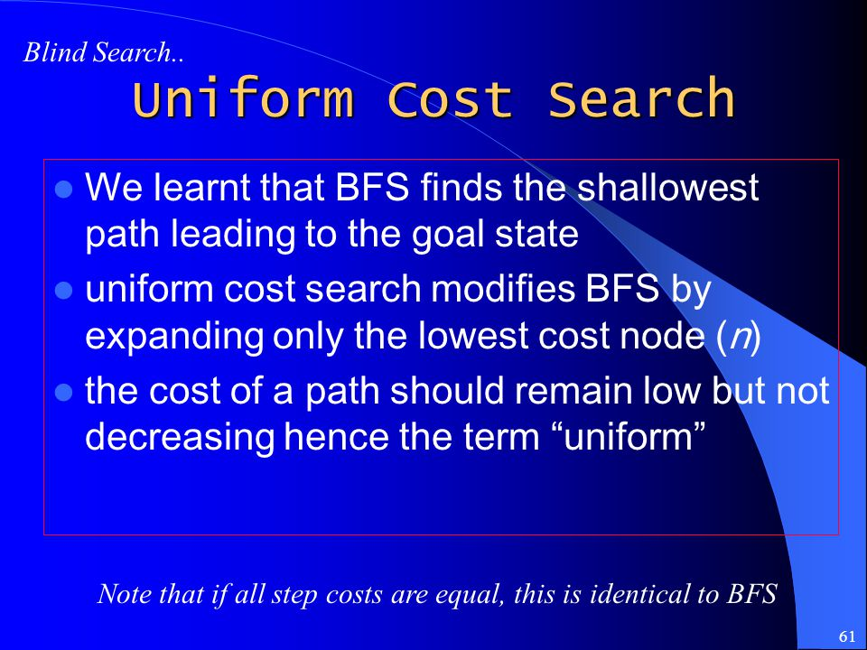 Blind Search.. Uniform Cost Search. We learnt that BFS finds the shallowest path leading to the goal state.