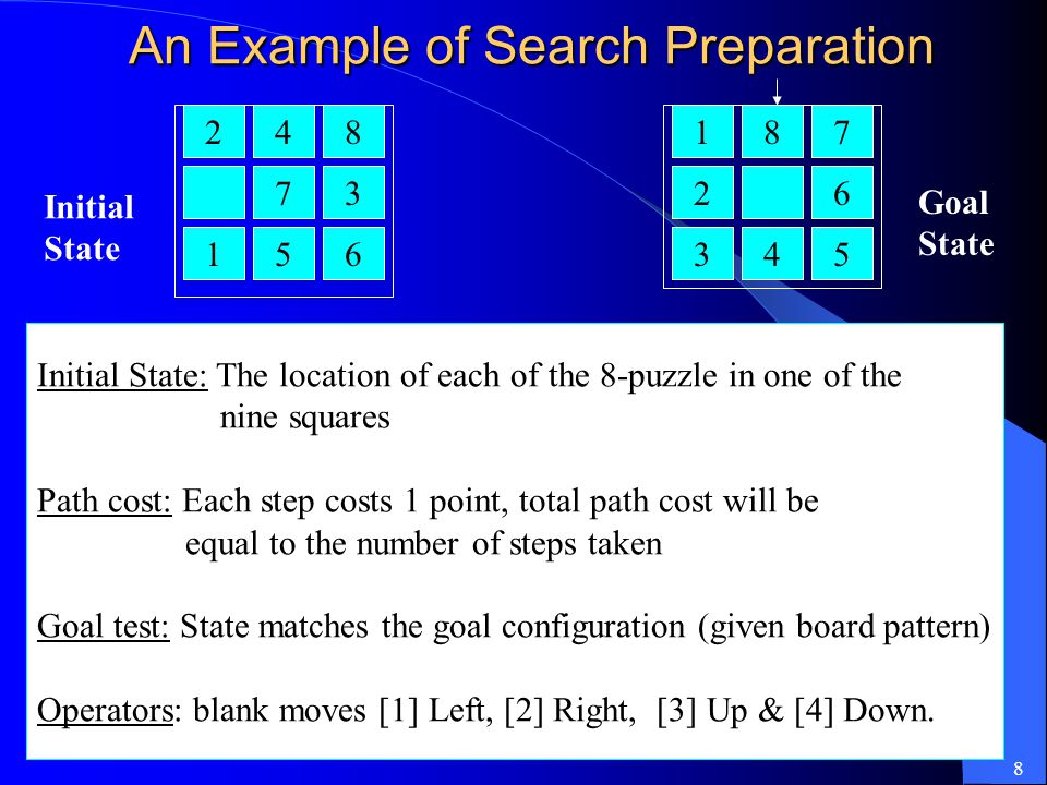 An Example of Search Preparation