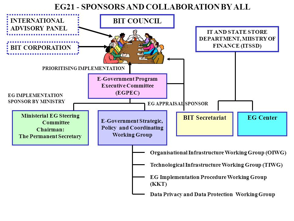 EG21 - SPONSORS AND COLLABORATION BY ALL