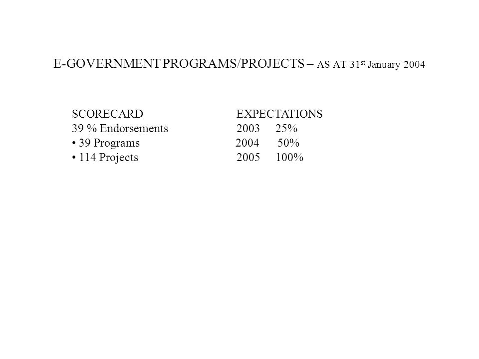 E-GOVERNMENT PROGRAMS/PROJECTS – AS AT 31st January 2004