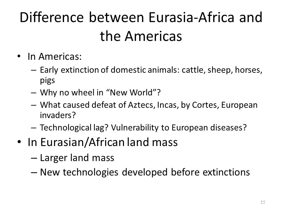 Difference between Eurasia-Africa and the Americas