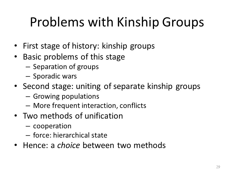Problems with Kinship Groups