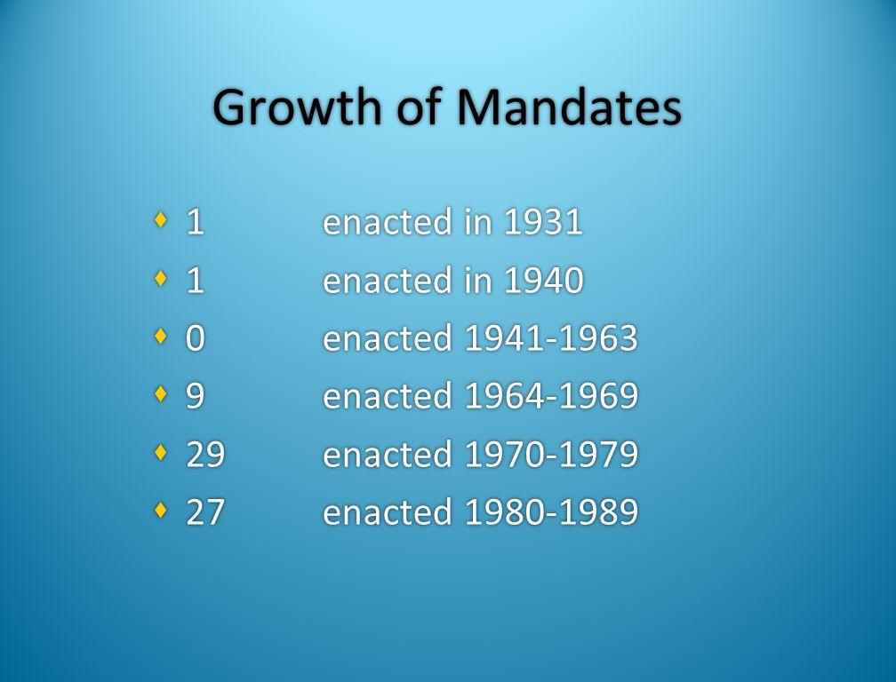 Growth of Mandates 1 enacted in 1931 1 enacted in 1940