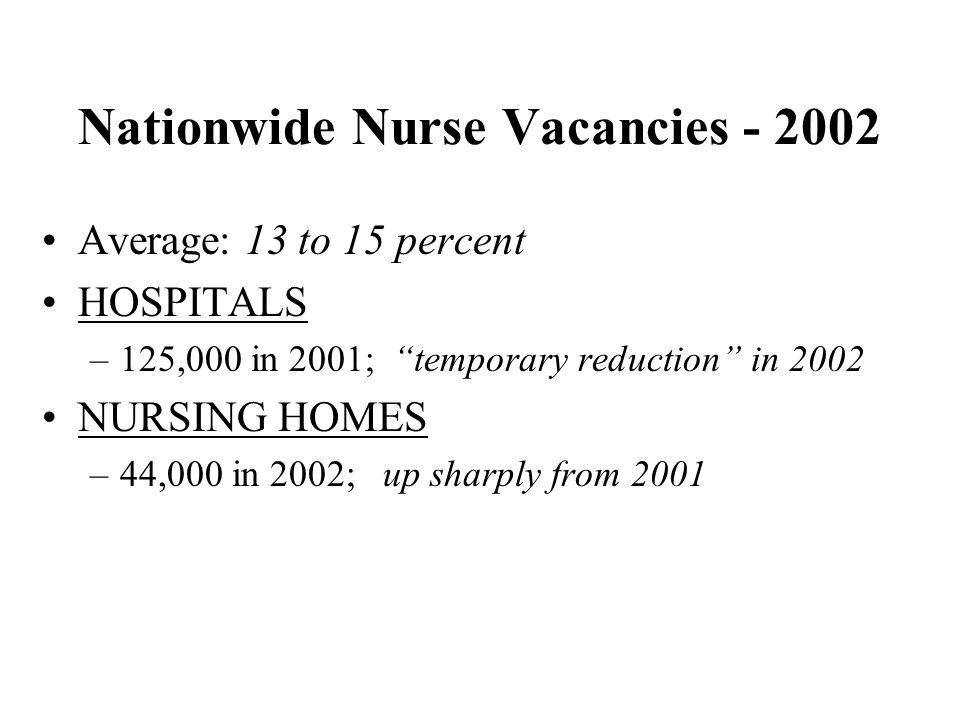 Nationwide Nurse Vacancies - 2002