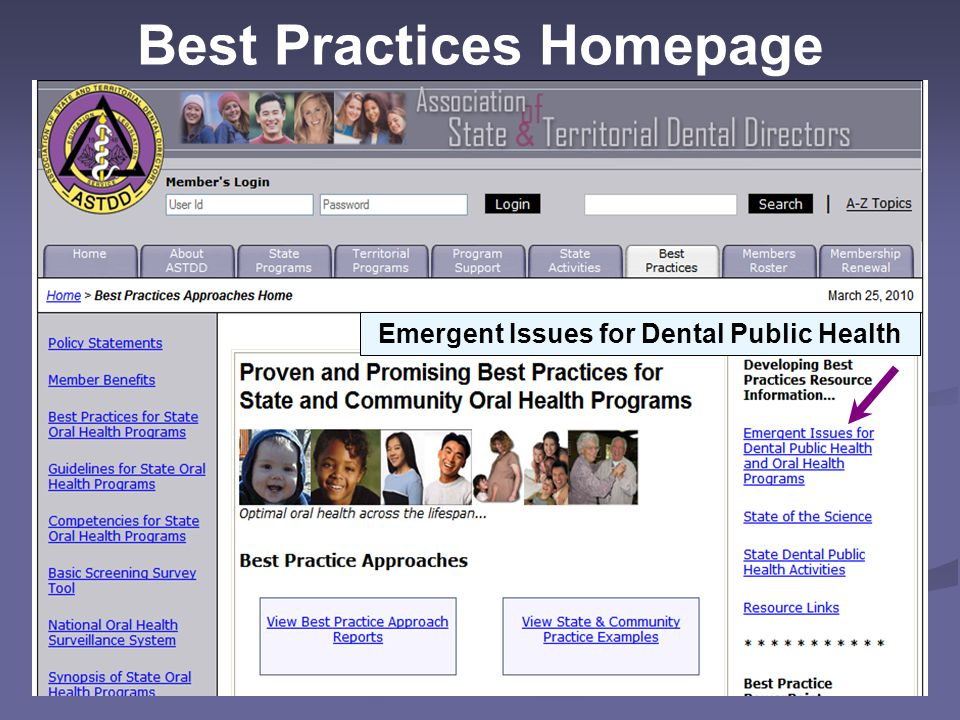 Best Practices Homepage