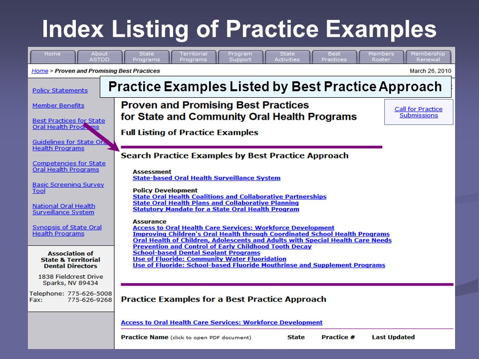 Index Listing of Practice Examples