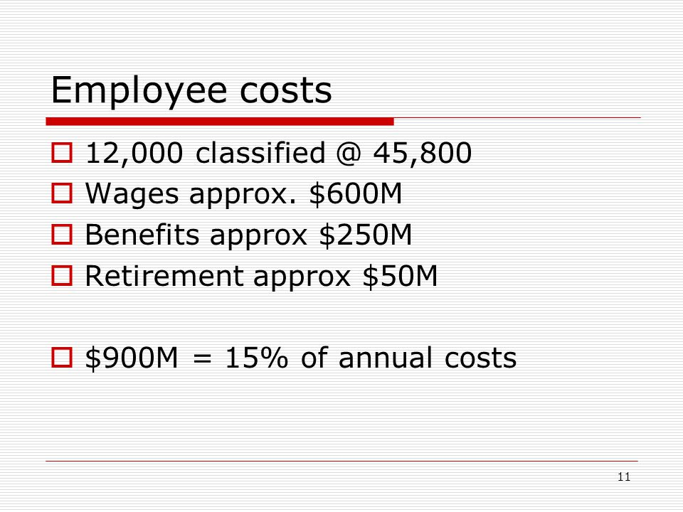 Employee costs 12,000 classified @ 45,800 Wages approx. $600M