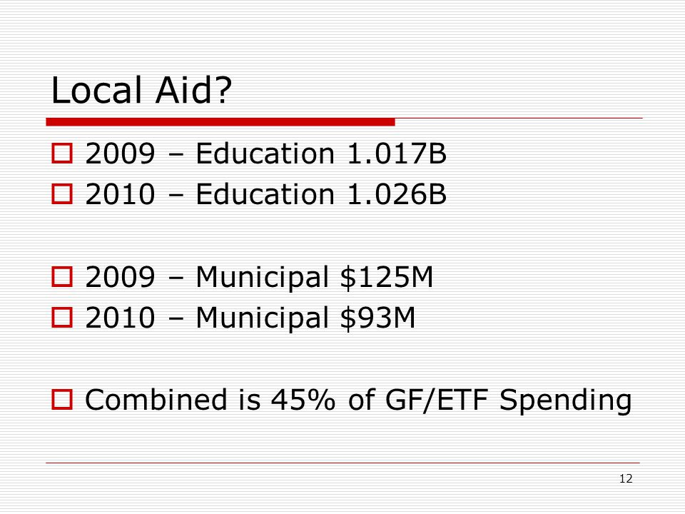 Local Aid 2009 – Education 1.017B 2010 – Education 1.026B