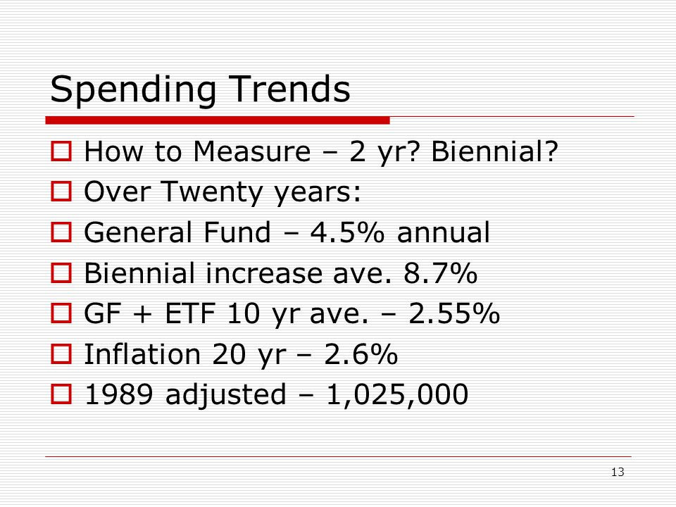 Spending Trends How to Measure – 2 yr Biennial Over Twenty years: