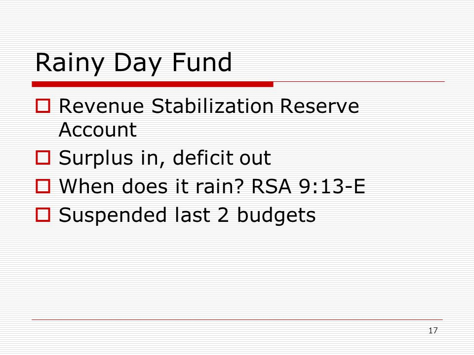 Rainy Day Fund Revenue Stabilization Reserve Account