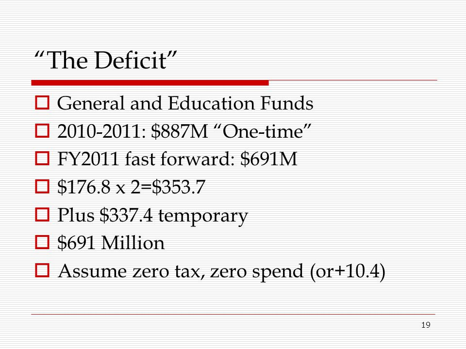 The Deficit General and Education Funds 2010-2011: $887M One-time