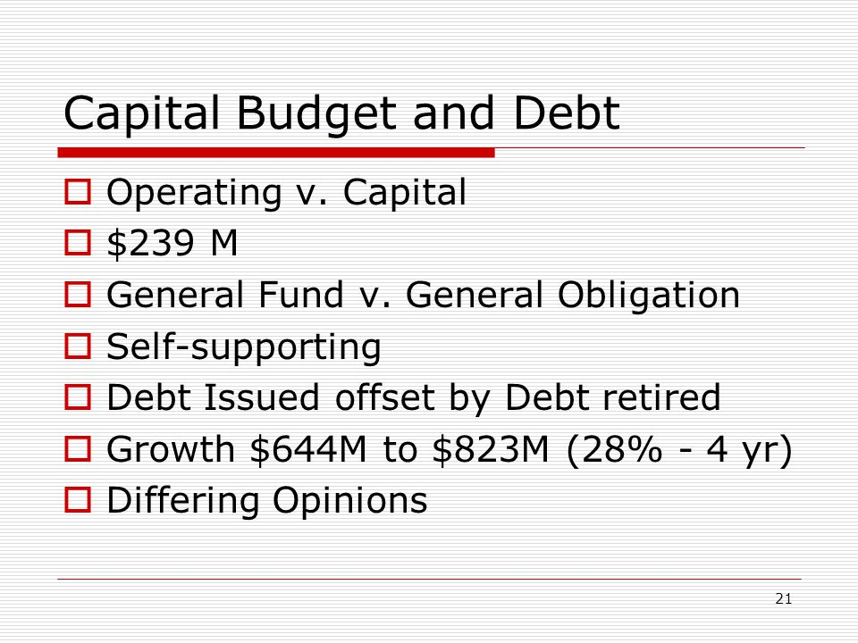 Capital Budget and Debt