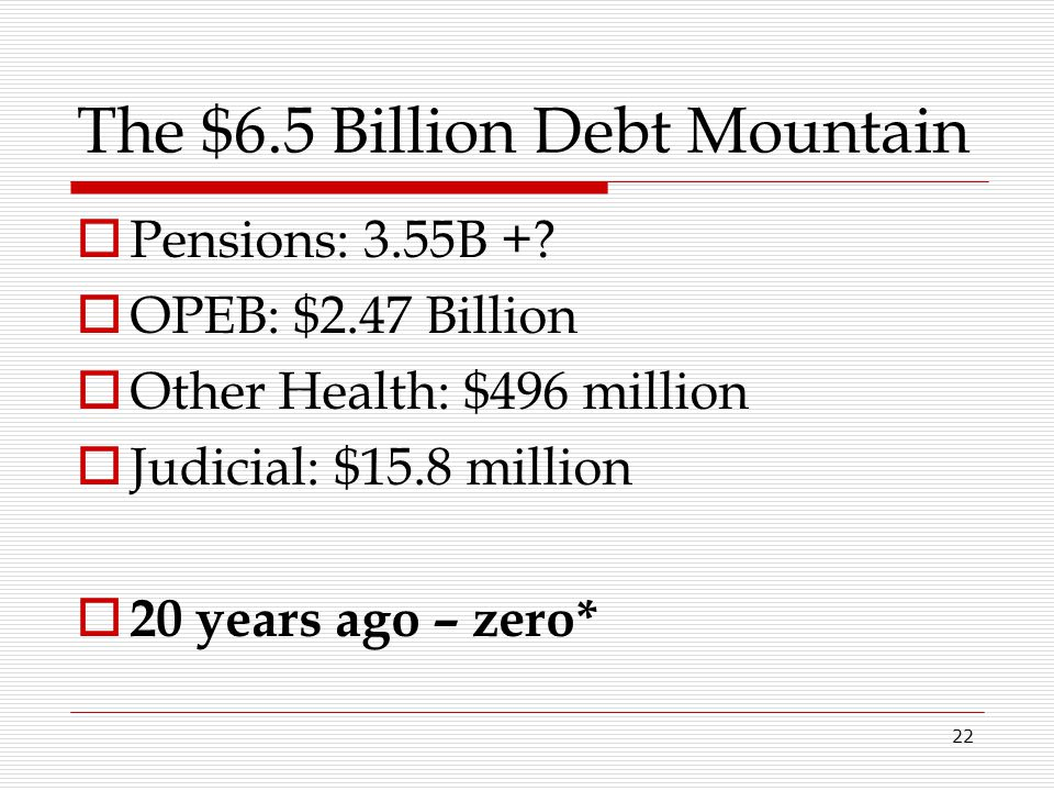 The $6.5 Billion Debt Mountain