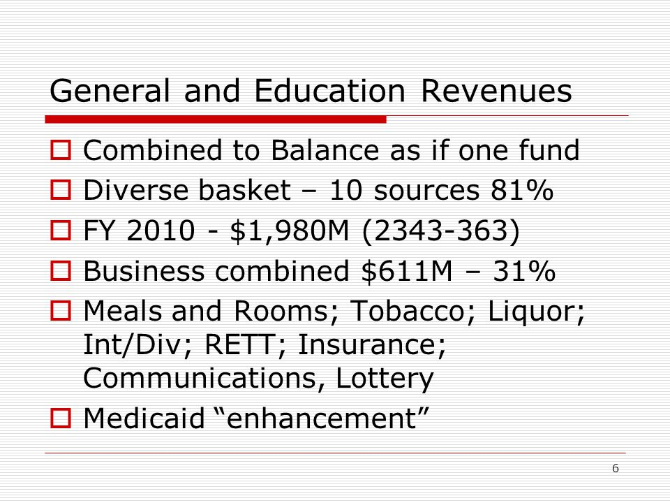 General and Education Revenues