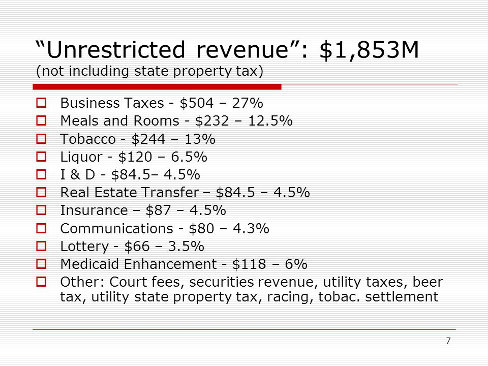 Unrestricted revenue : $1,853M (not including state property tax)