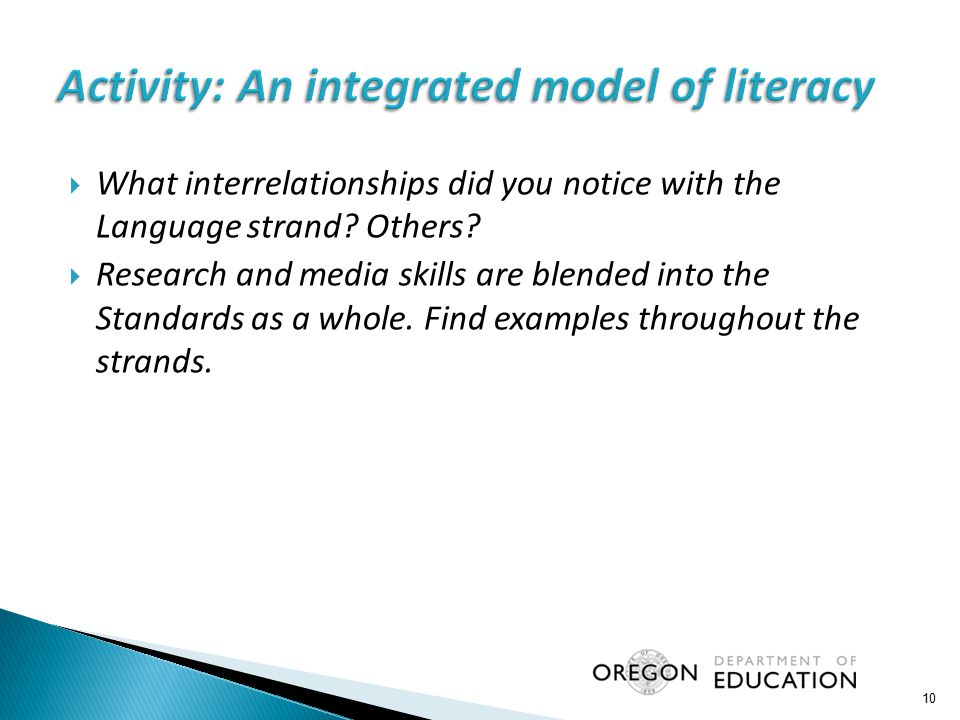 Activity: An integrated model of literacy