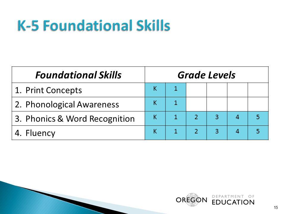 K-5 Foundational Skills