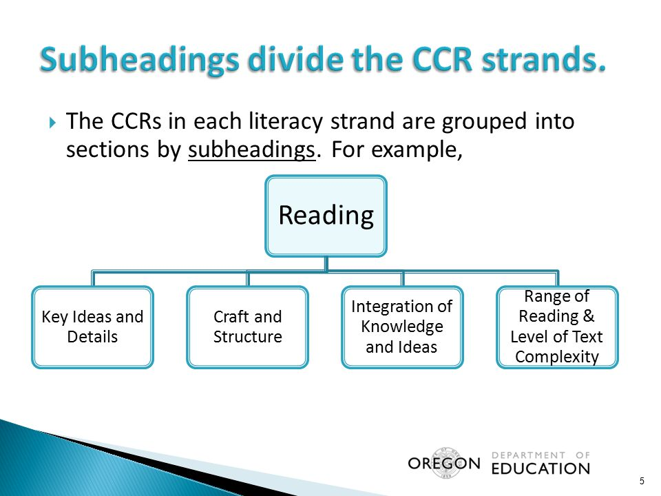 Subheadings divide the CCR strands.