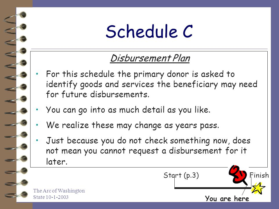 Schedule C Disbursement Plan