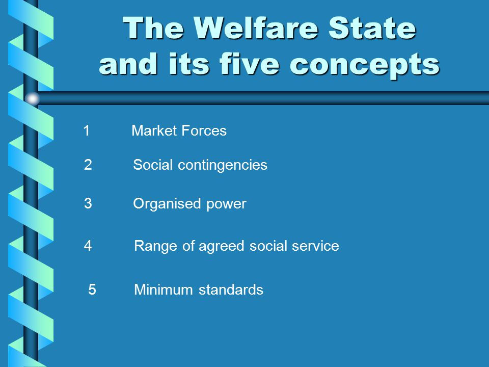 The Welfare State and its five concepts