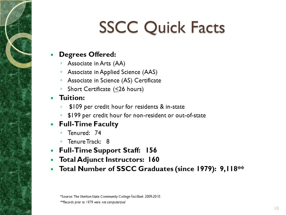 SSCC Quick Facts Degrees Offered: Tuition: Full-Time Faculty