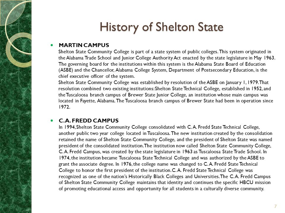 History of Shelton State