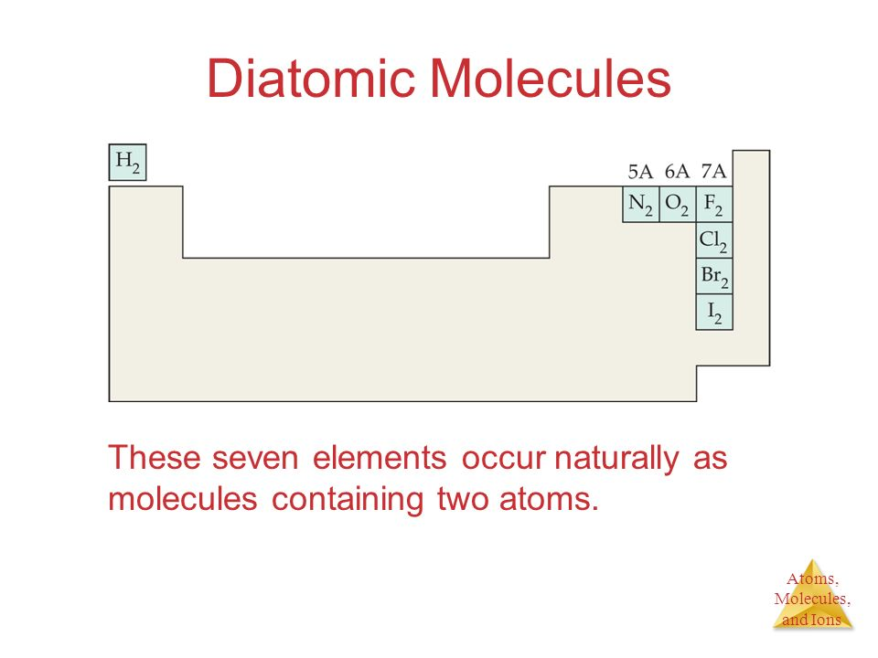 Diatomic Molecules These seven elements occur naturally as molecules containing two atoms.