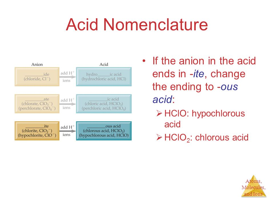 Acid Nomenclature If the anion in the acid ends in -ite, change the ending to -ous acid: HClO: hypochlorous acid.