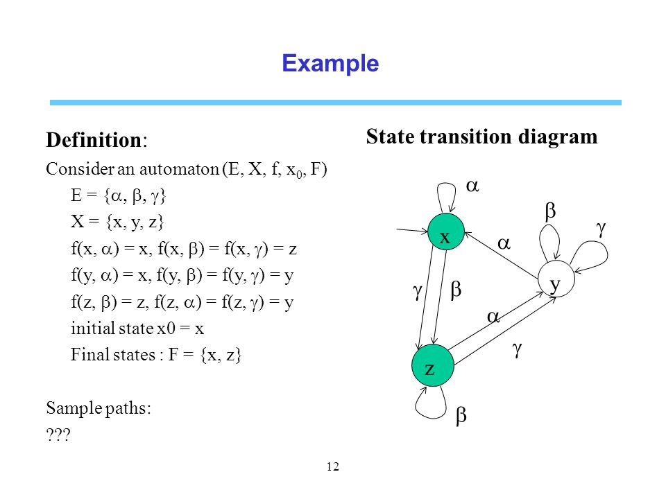 Example Definition: State transition diagram a b g x a y g b a g z b