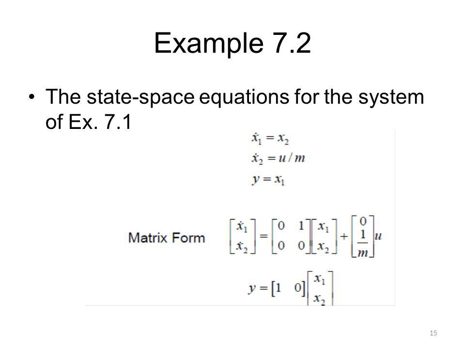 Example 7.2 The state-space equations for the system of Ex. 7.1