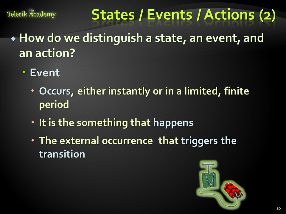 States / Events / Actions (2)