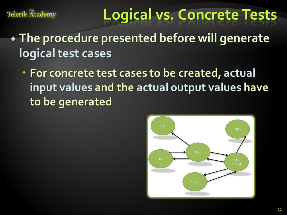 Logical vs. Concrete Tests
