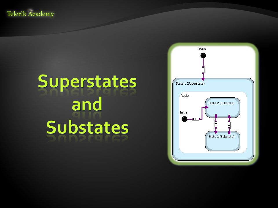 Superstates and Substates