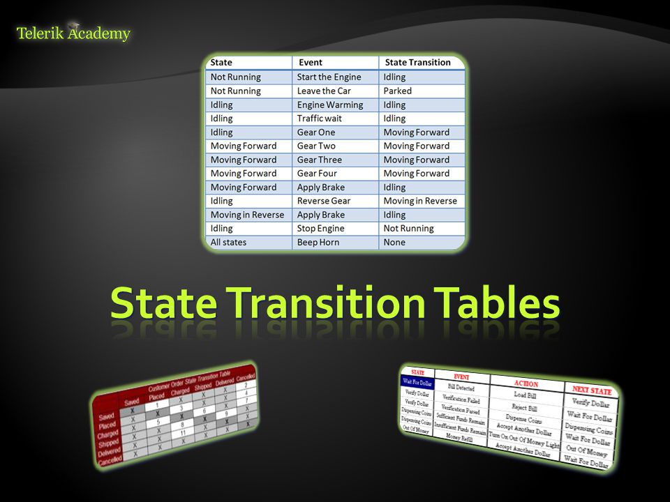 State Transition Tables