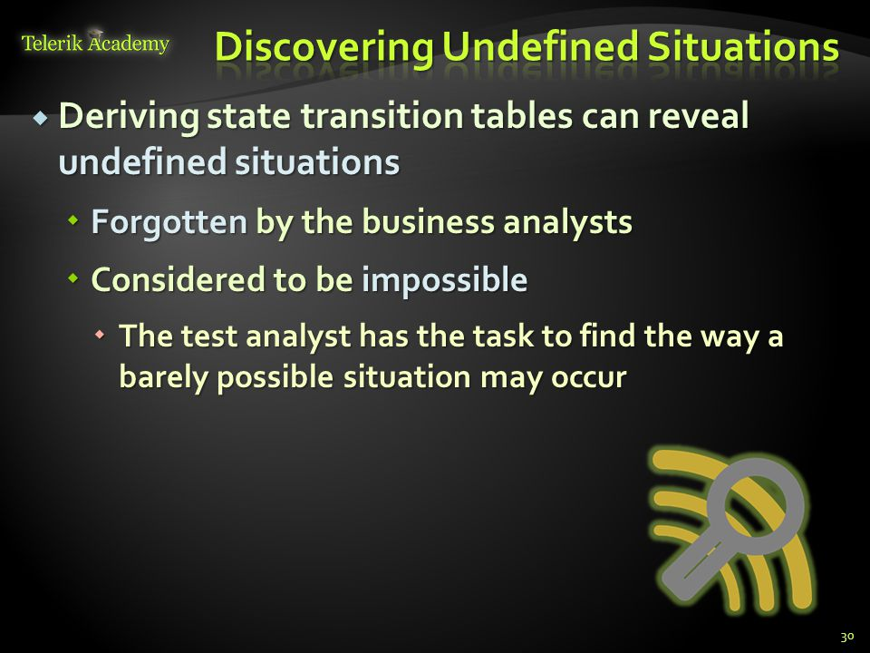 Discovering Undefined Situations