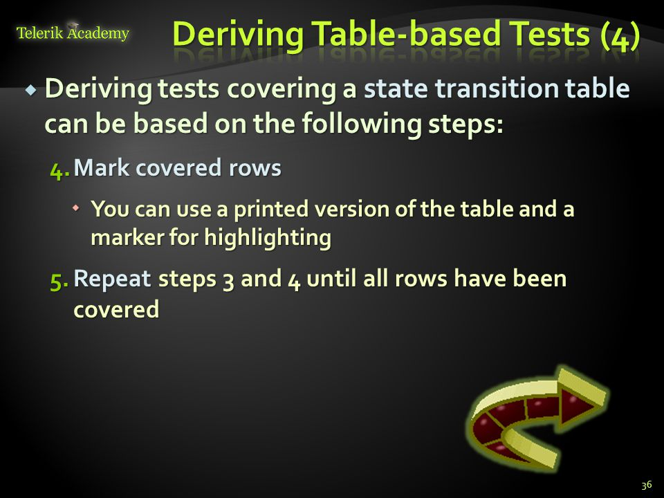 Deriving Table-based Tests (4)