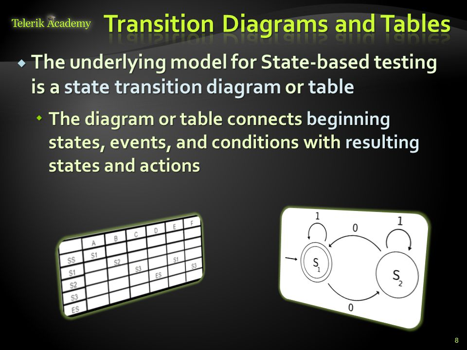 Transition Diagrams and Tables