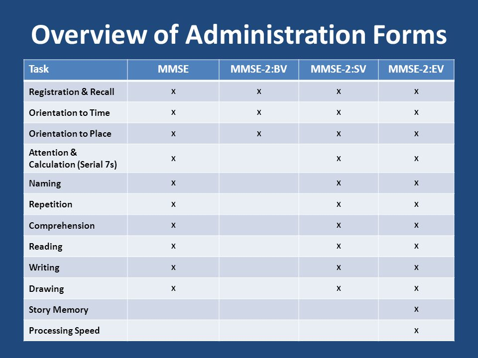 Overview of Administration Forms