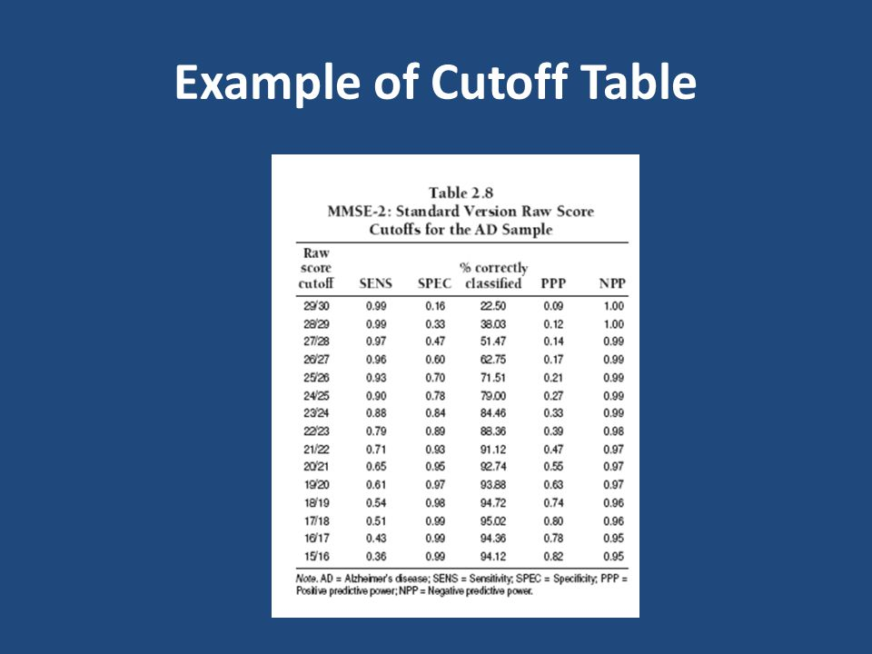 Example of Cutoff Table