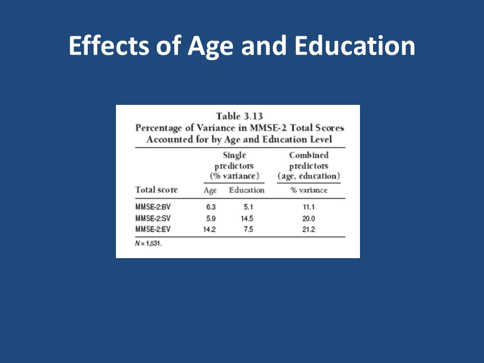 Effects of Age and Education