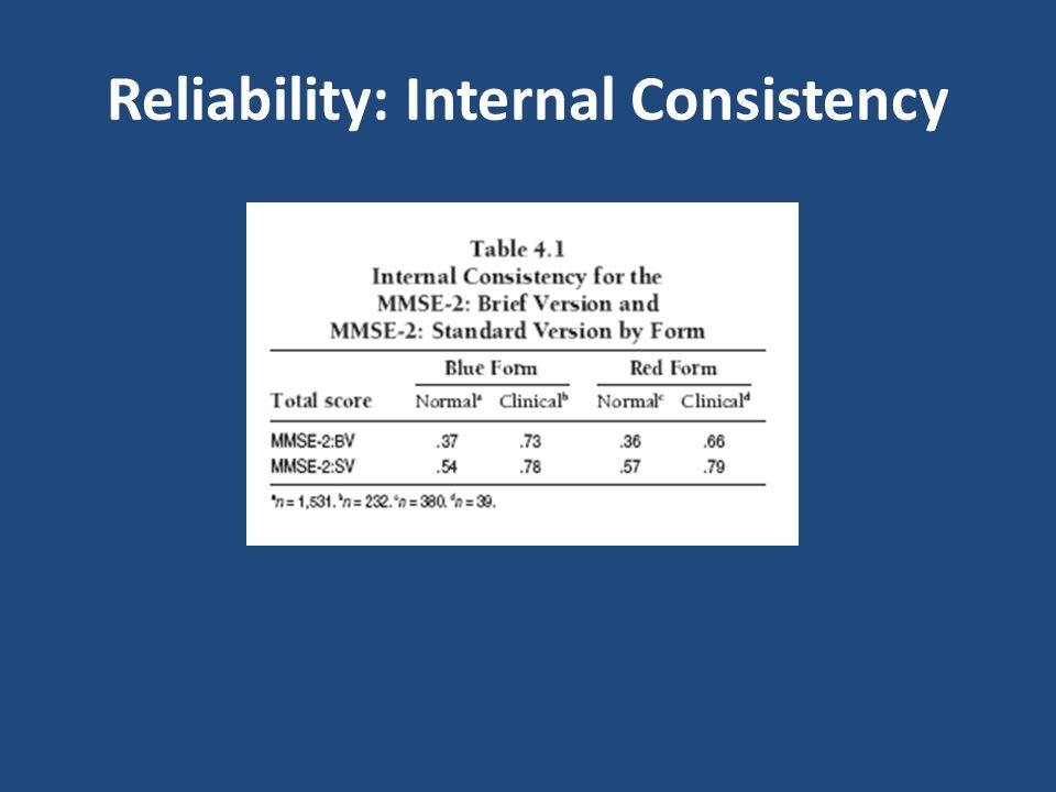 Reliability: Internal Consistency