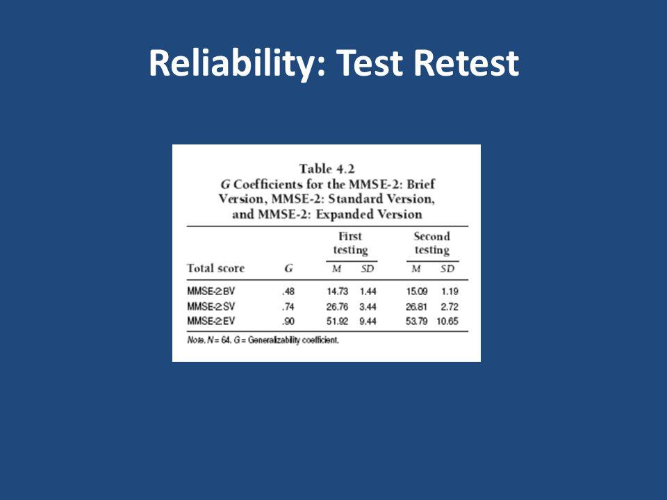 Reliability: Test Retest